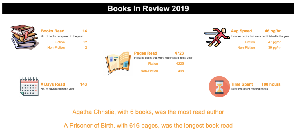 Books In Review